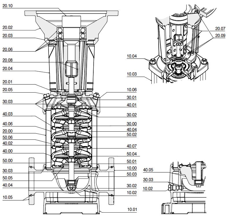 Схема насосов серий PRIMA VMEV 30 - 45