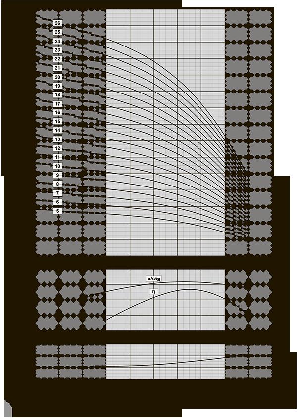 График производительности VMtec VS 14