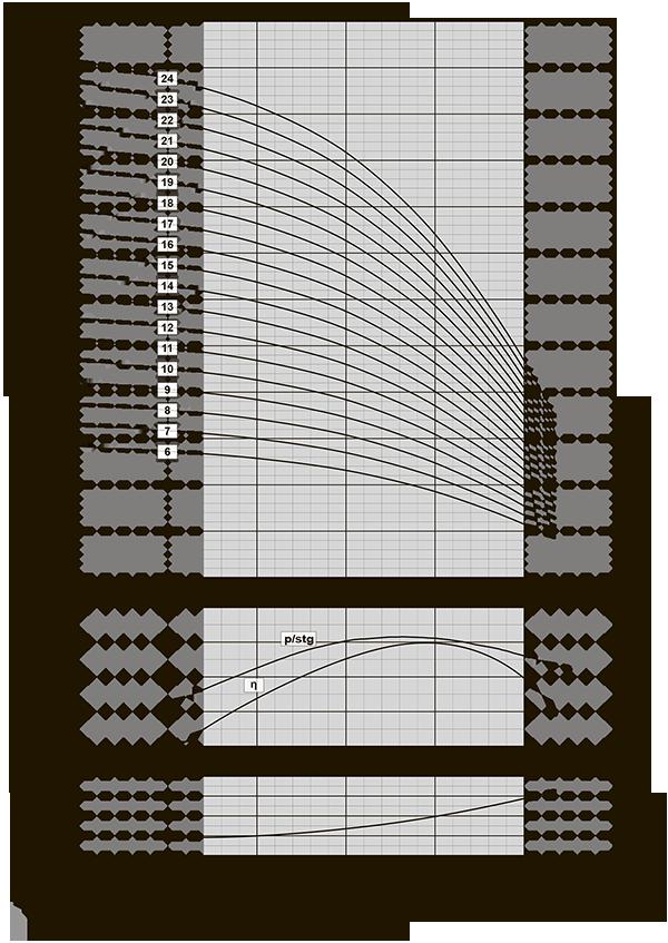 График производительности VMtec VS 19