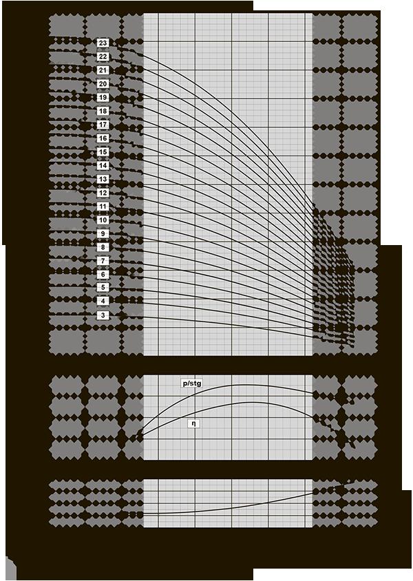 График производительности VMtec VS 25