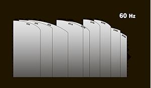 Производительность насосов серии PRIMA VMEV 60Гц